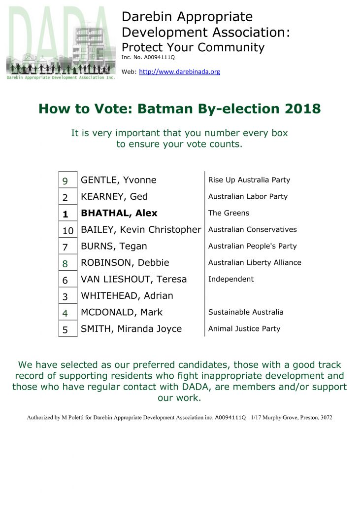 How to Vote: Batman 2018